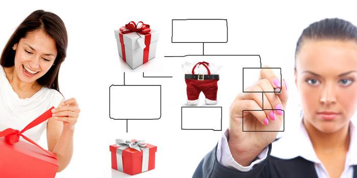 5 лесни стъпки при планиране на фирмени коледни подаръци